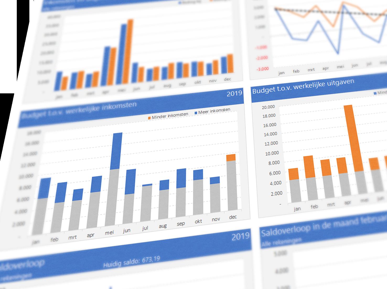 Huishoudboek in Excel